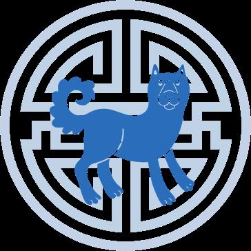 Het resultaat van de chinese horoscoop